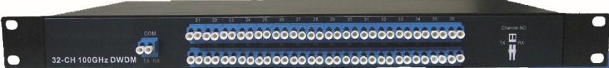multiplexeur optique CWDM