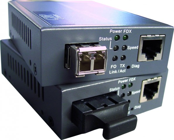 convertisseur et modem fibre optique
