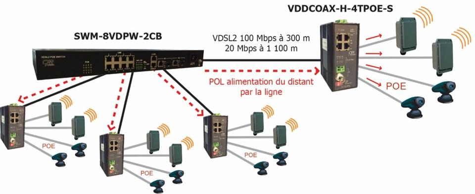 Application SW-8VDPW-2CB