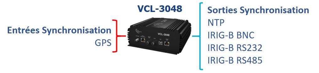 VCL-3048 NTP IRIG-B