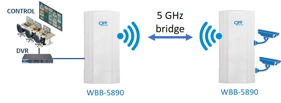 WBB5890 5GHz Ethernet bridge